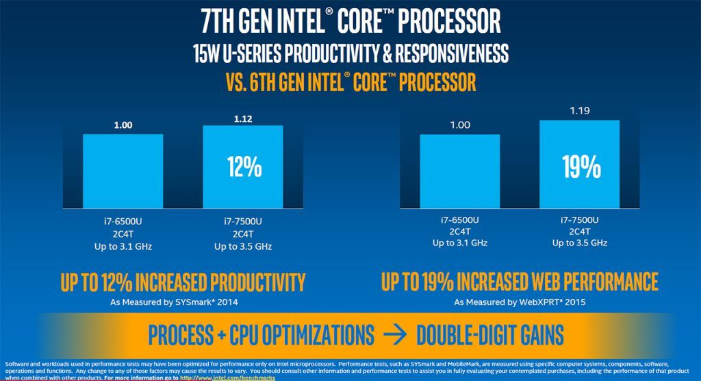 7th-Gen-Intel-Core-Processor-1024x557.jpg